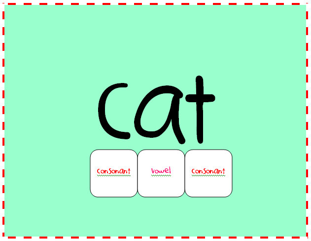 Teaching your child to read/spell Series: Initial sounds